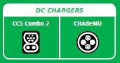DC charging options