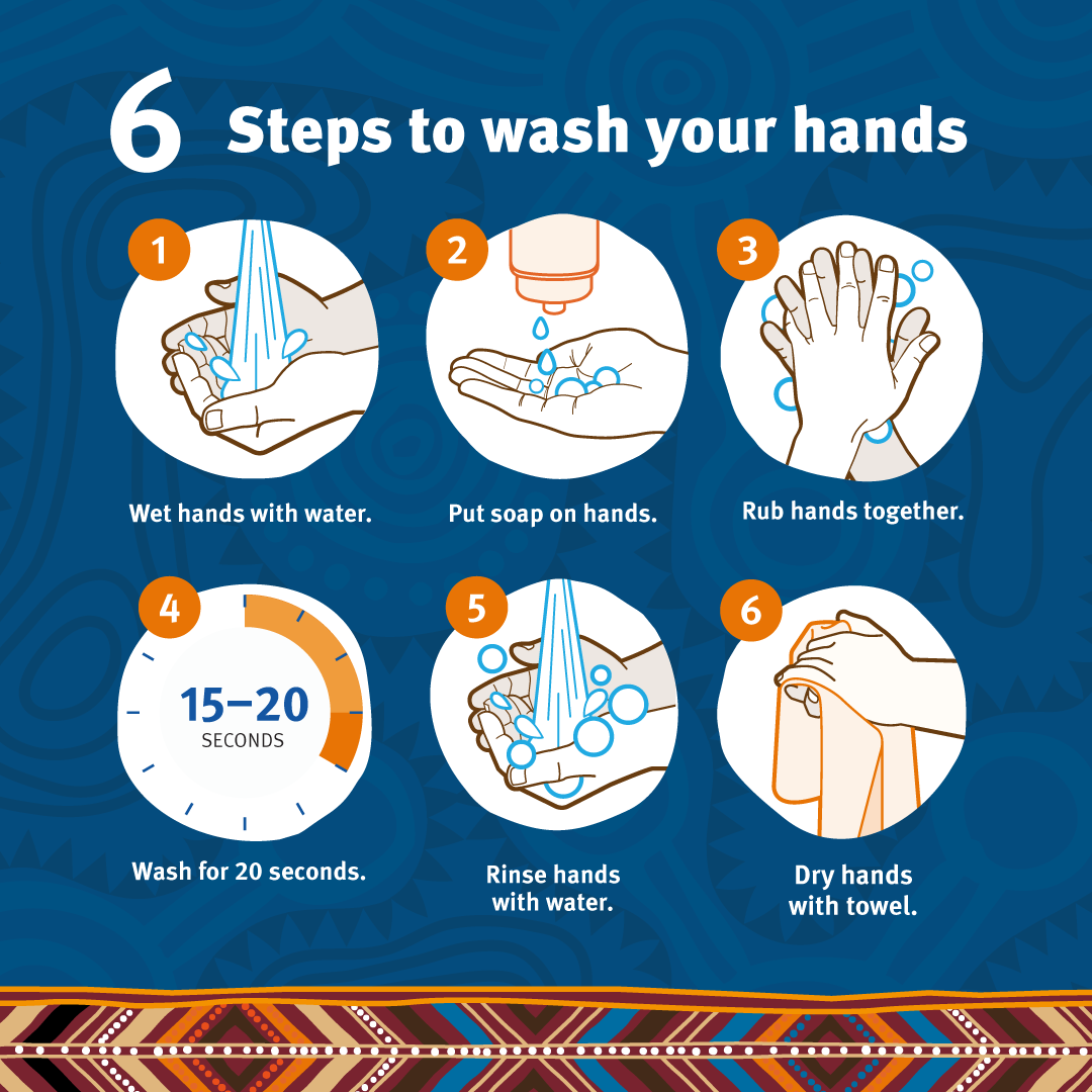 Washing Hands Instructions Stock Illustrations – 480 Washing Hands  Instructions Stock Illustrations, Vectors & Clipart - Dreamstime