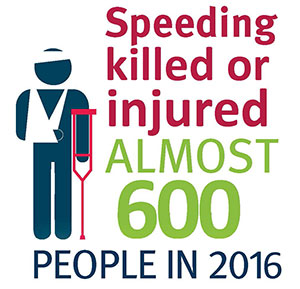 Speeding killed or injured almost 600 people in 2016