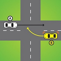 Giving way when turning right across the path of another car driving straight ahead