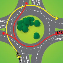 Diagram indicating the path a cyclist can take while turning right from the left lane of a roundabout