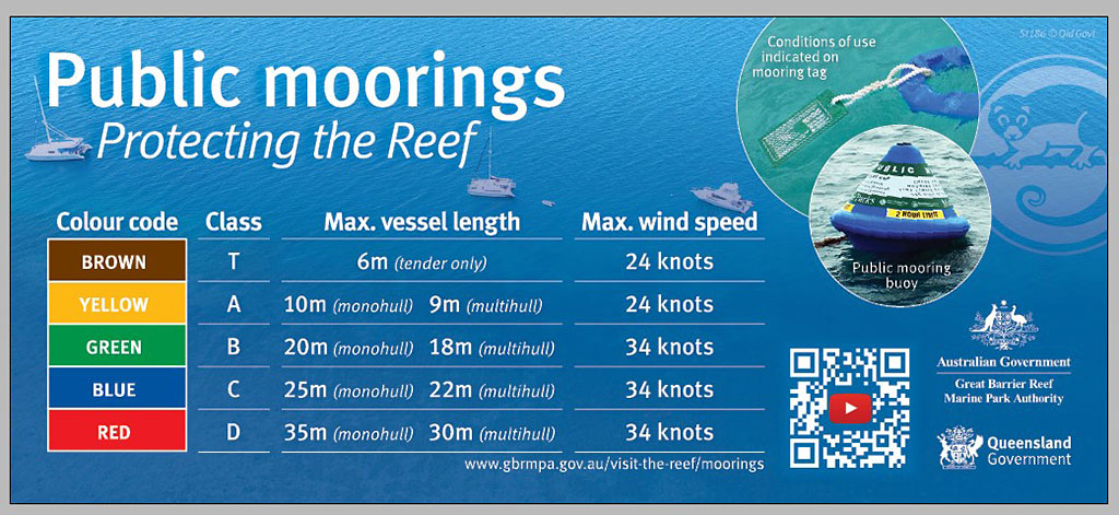 Public moorings and reef protection areas | Environment, land and