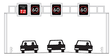 Overhead lane control devices with cars in their lanes
