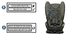 Australian Standards approved forward-facing child restraint showing the shoulder height markings