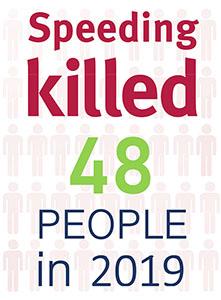 Speeding killed 48 people in 2019