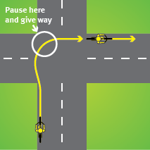 Diagram indicating how to complete a hook turn at an intersection