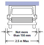 Illustration of a load projecting less than 150mm from the side of the vehicle