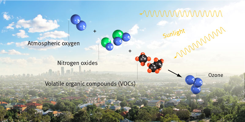 ozone formation large ozone environment, land and water queensland government