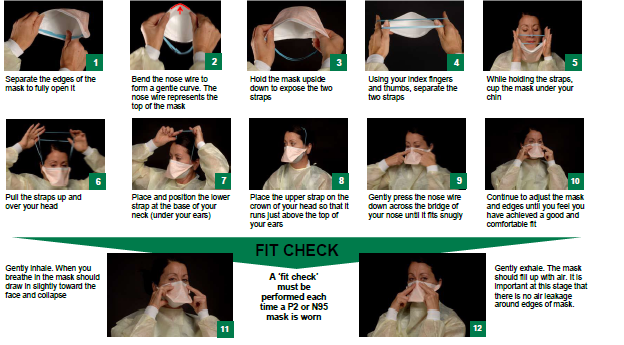 Instructions for fitting a P2 or N95 mask