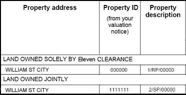 Property Tax Summary  Woodrow Ave Bedford Ohio