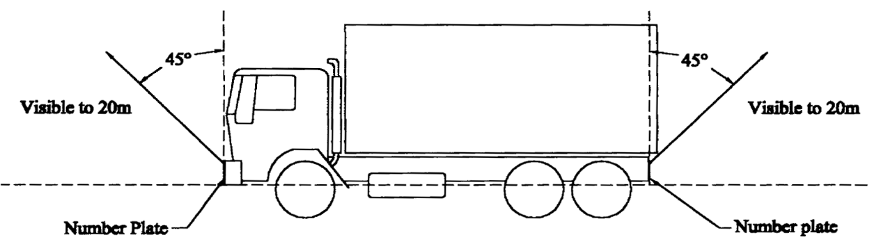 Side view of truck showing a number plate must with be visible from 20m away at any point within an arc of 45 degrees