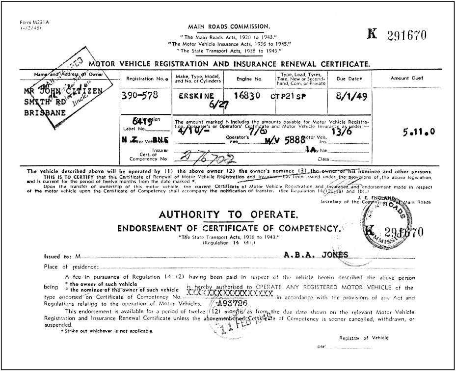Queensland paper licence