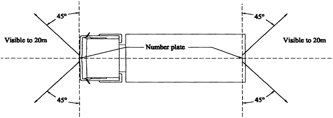 Top view of truck showing a number plate must with be visible from 20m away at any point within an arc of 45 degrees